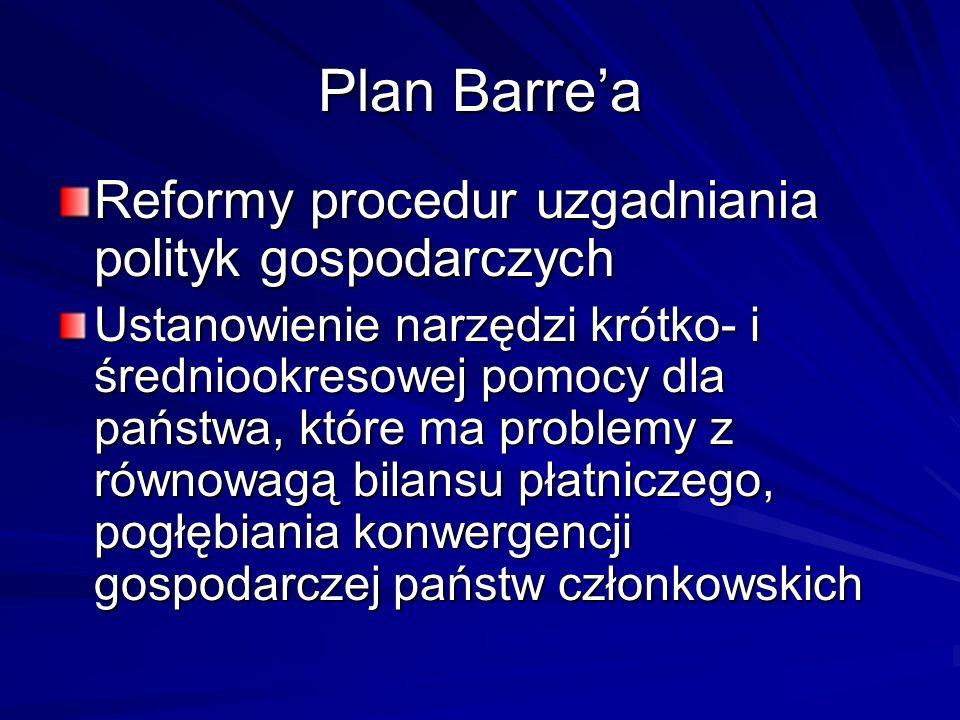 Plan Barrea Reformy procedur uzgadniania polityk gospodarczych Ustanowienie narzędzi krótko- i średniookresowej pomocy dla państwa, które ma problemy