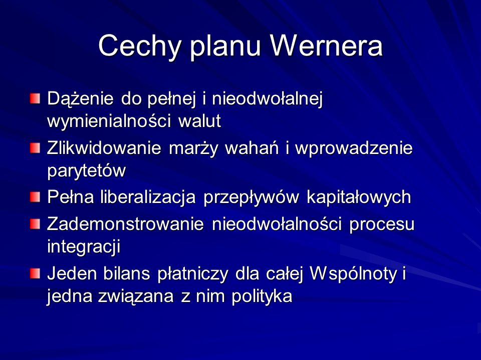 Cechy planu Wernera Dążenie do pełnej i nieodwołalnej wymienialności walut Zlikwidowanie marży wahań i wprowadzenie parytetów Pełna liberalizacja prze