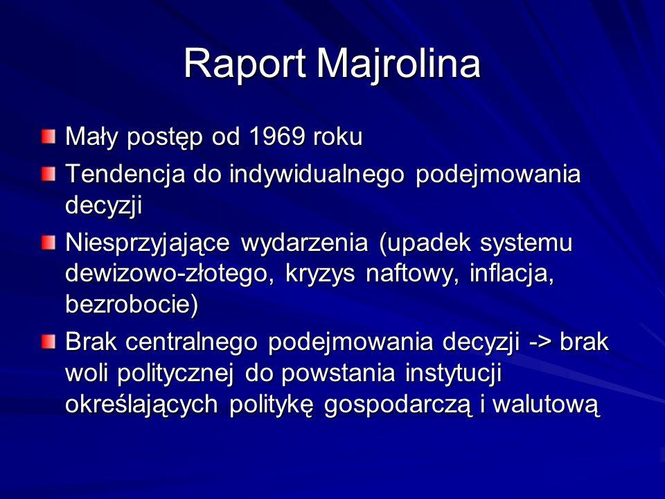 Raport Majrolina Mały postęp od 1969 roku Tendencja do indywidualnego podejmowania decyzji Niesprzyjające wydarzenia (upadek systemu dewizowo-złotego,