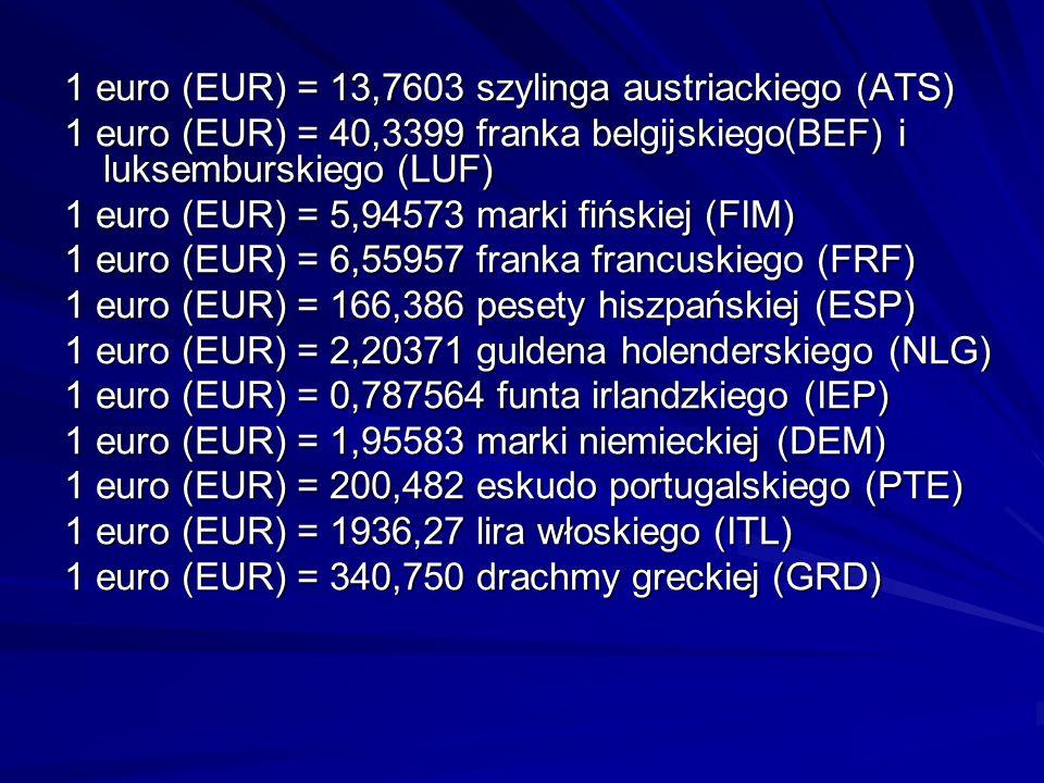 1 euro (EUR) = 13,7603 szylinga austriackiego (ATS) 1 euro (EUR) = 40,3399 franka belgijskiego(BEF) i luksemburskiego (LUF) 1 euro (EUR) = 5,94573 mar