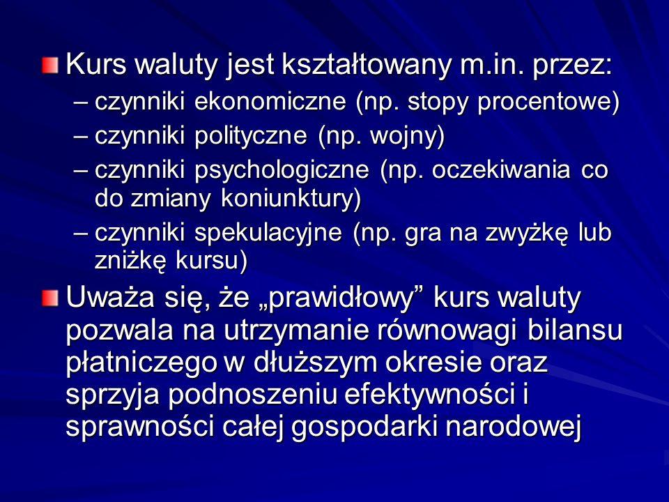 Kurs waluty jest kształtowany m.in. przez: –czynniki ekonomiczne (np. stopy procentowe) –czynniki polityczne (np. wojny) –czynniki psychologiczne (np.