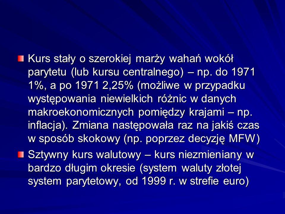 Kurs stały o szerokiej marży wahań wokół parytetu (lub kursu centralnego) – np. do 1971 1%, a po 1971 2,25% (możliwe w przypadku występowania niewielk
