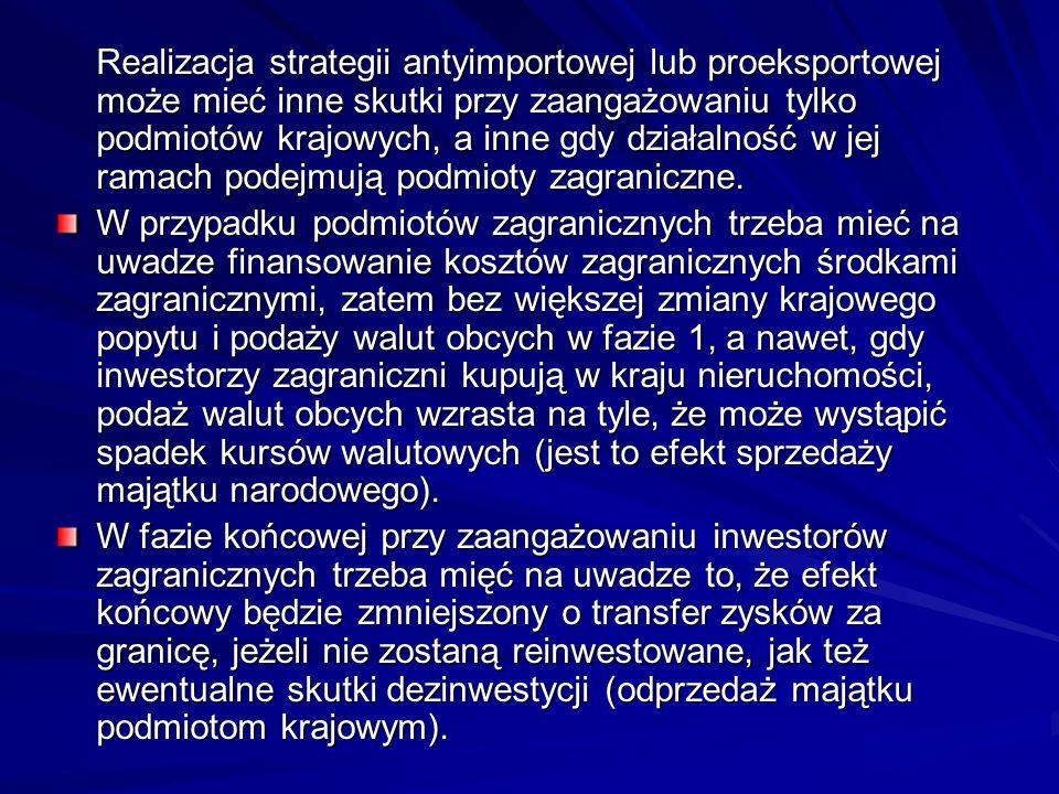 Realizacja strategii antyimportowej lub proeksportowej może mieć inne skutki przy zaangażowaniu tylko podmiotów krajowych, a inne gdy działalność w je