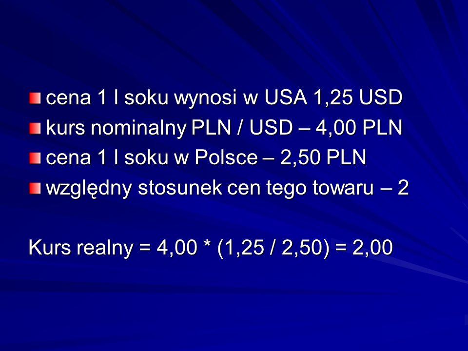 cena 1 l soku wynosi w USA 1,25 USD kurs nominalny PLN / USD – 4,00 PLN cena 1 l soku w Polsce – 2,50 PLN względny stosunek cen tego towaru – 2 Kurs r