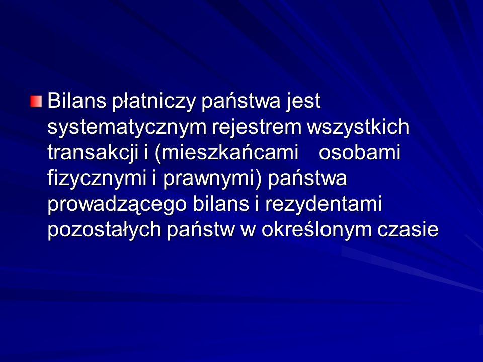 Bilans płatniczy państwa jest systematycznym rejestrem wszystkich transakcji i (mieszkańcamiosobami fizycznymi i prawnymi) państwa prowadzącego bilans