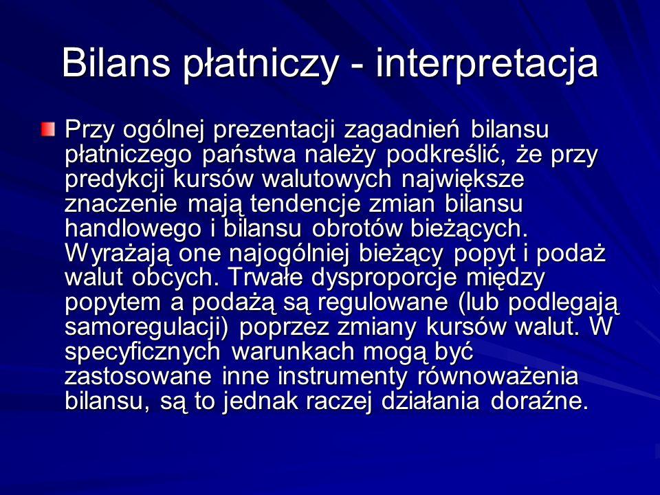 Bilans płatniczy - interpretacja Przy ogólnej prezentacji zagadnień bilansu płatniczego państwa należy podkreślić, że przy predykcji kursów walutowych