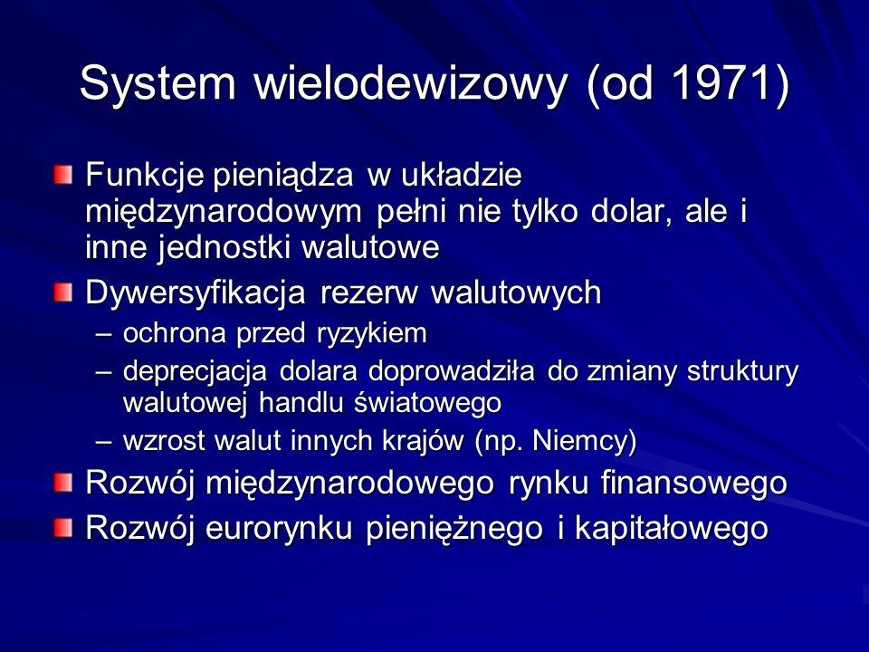 System wielodewizowy (od 1971) Funkcje pieniądza w układzie międzynarodowym pełni nie tylko dolar, ale i inne jednostki walutowe Dywersyfikacja rezerw