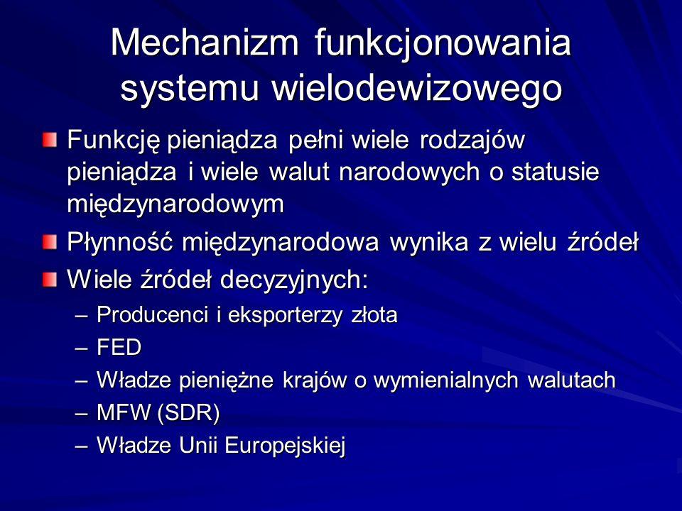 Mechanizm funkcjonowania systemu wielodewizowego Funkcję pieniądza pełni wiele rodzajów pieniądza i wiele walut narodowych o statusie międzynarodowym