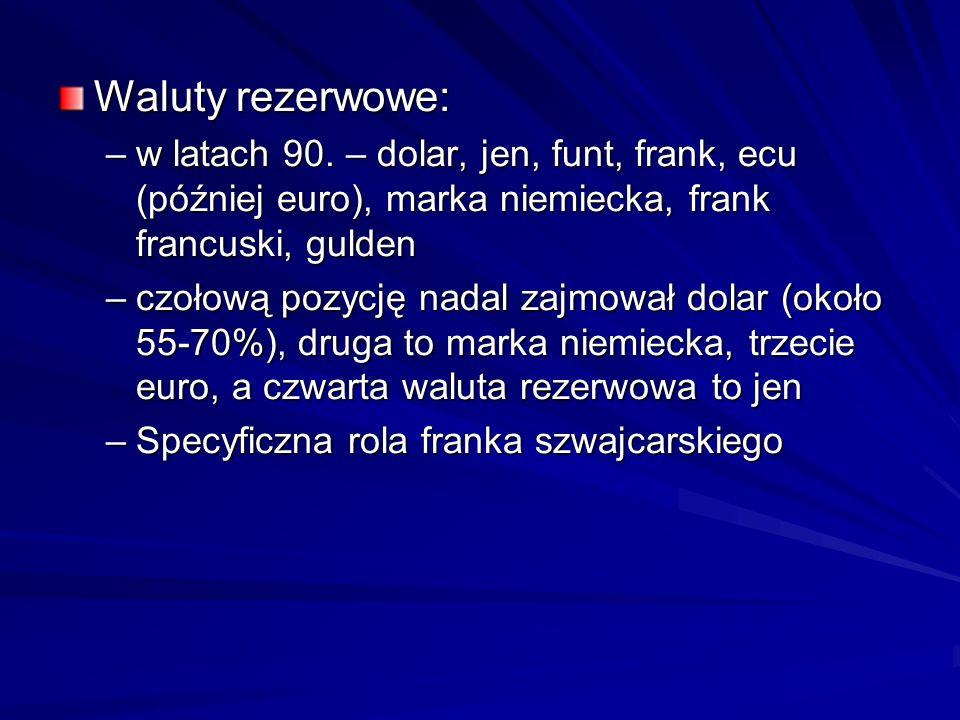 Waluty rezerwowe: –w latach 90. – dolar, jen, funt, frank, ecu (później euro), marka niemiecka, frank francuski, gulden –czołową pozycję nadal zajmowa