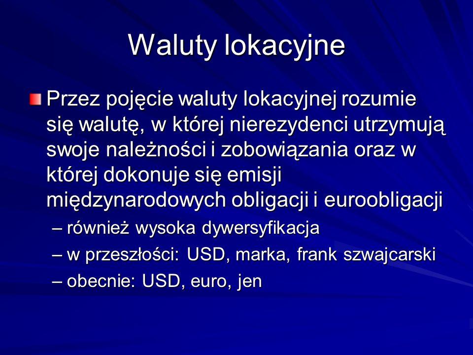 Waluty lokacyjne Przez pojęcie waluty lokacyjnej rozumie się walutę, w której nierezydenci utrzymują swoje należności i zobowiązania oraz w której dok