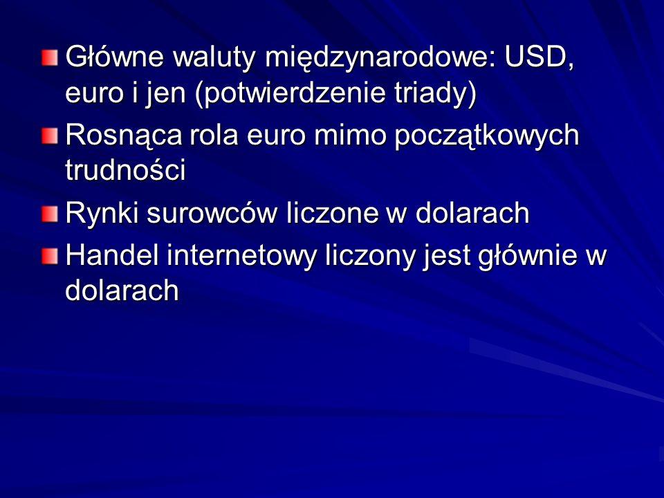 Główne waluty międzynarodowe: USD, euro i jen (potwierdzenie triady) Rosnąca rola euro mimo początkowych trudności Rynki surowców liczone w dolarach H