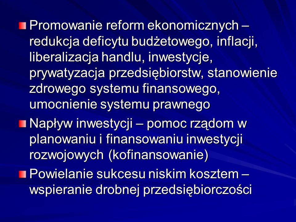 Promowanie reform ekonomicznych – redukcja deficytu budżetowego, inflacji, liberalizacja handlu, inwestycje, prywatyzacja przedsiębiorstw, stanowienie