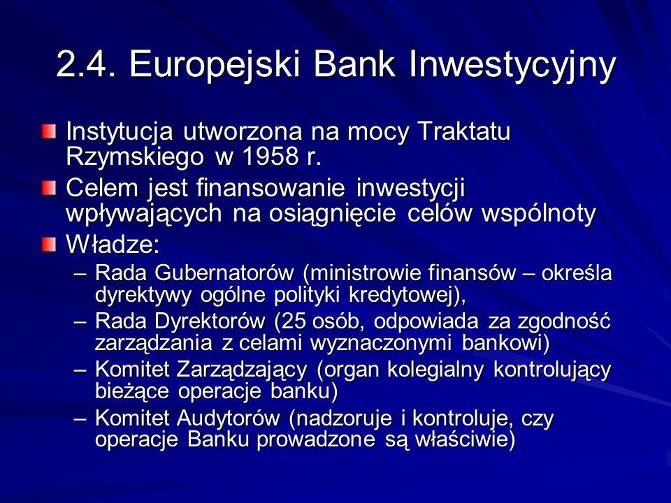 2.4. Europejski Bank Inwestycyjny Instytucja utworzona na mocy Traktatu Rzymskiego w 1958 r. Celem jest finansowanie inwestycji wpływających na osiągn