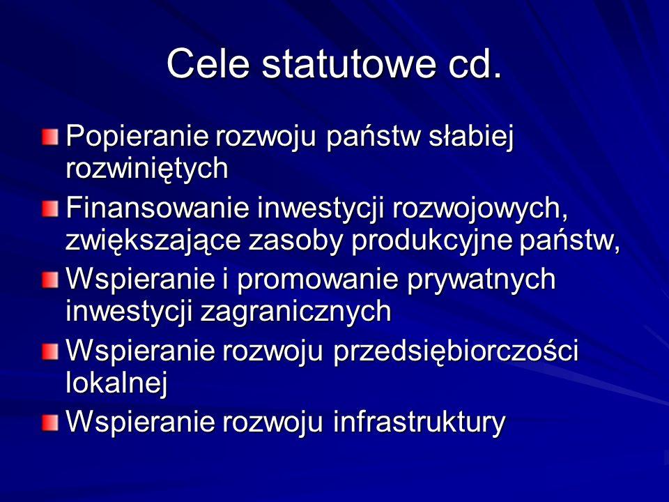 Cele statutowe cd. Popieranie rozwoju państw słabiej rozwiniętych Finansowanie inwestycji rozwojowych, zwiększające zasoby produkcyjne państw, Wspiera