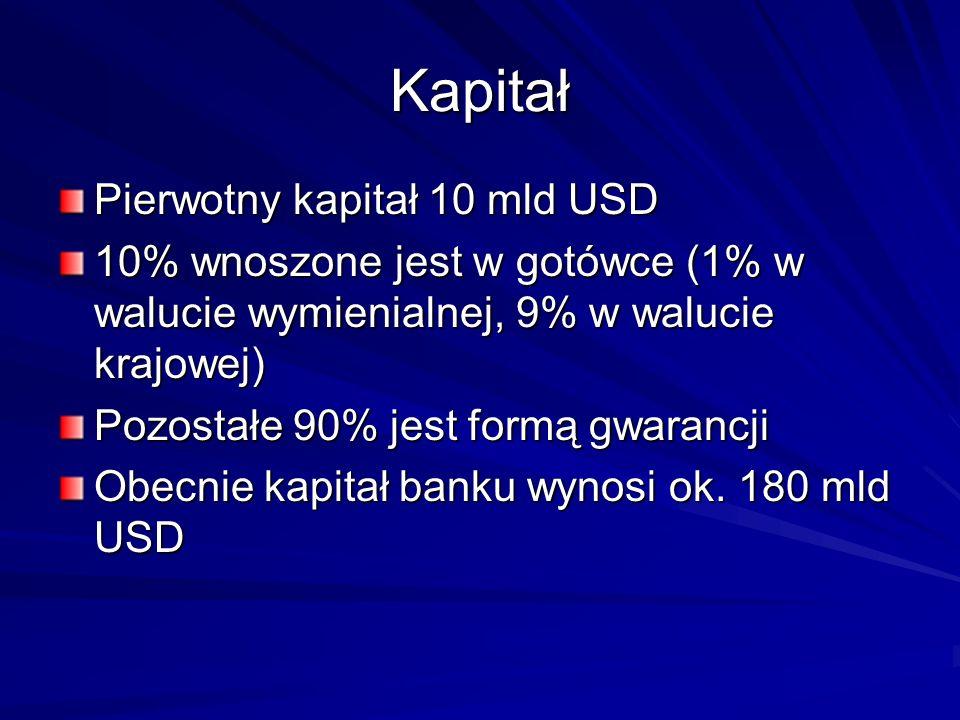 Kapitał Pierwotny kapitał 10 mld USD 10% wnoszone jest w gotówce (1% w walucie wymienialnej, 9% w walucie krajowej) Pozostałe 90% jest formą gwarancji