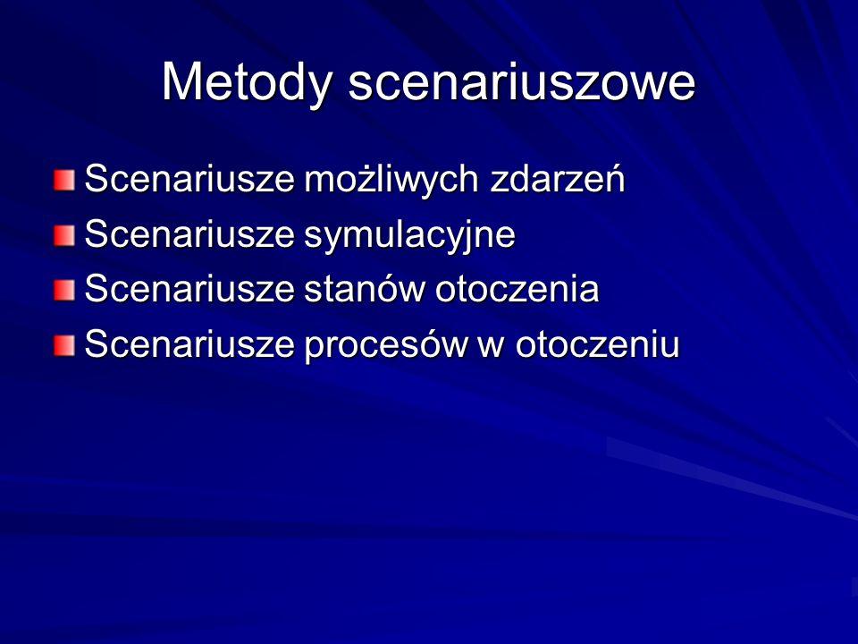 Metody scenariuszowe Scenariusze możliwych zdarzeń Scenariusze symulacyjne Scenariusze stanów otoczenia Scenariusze procesów w otoczeniu