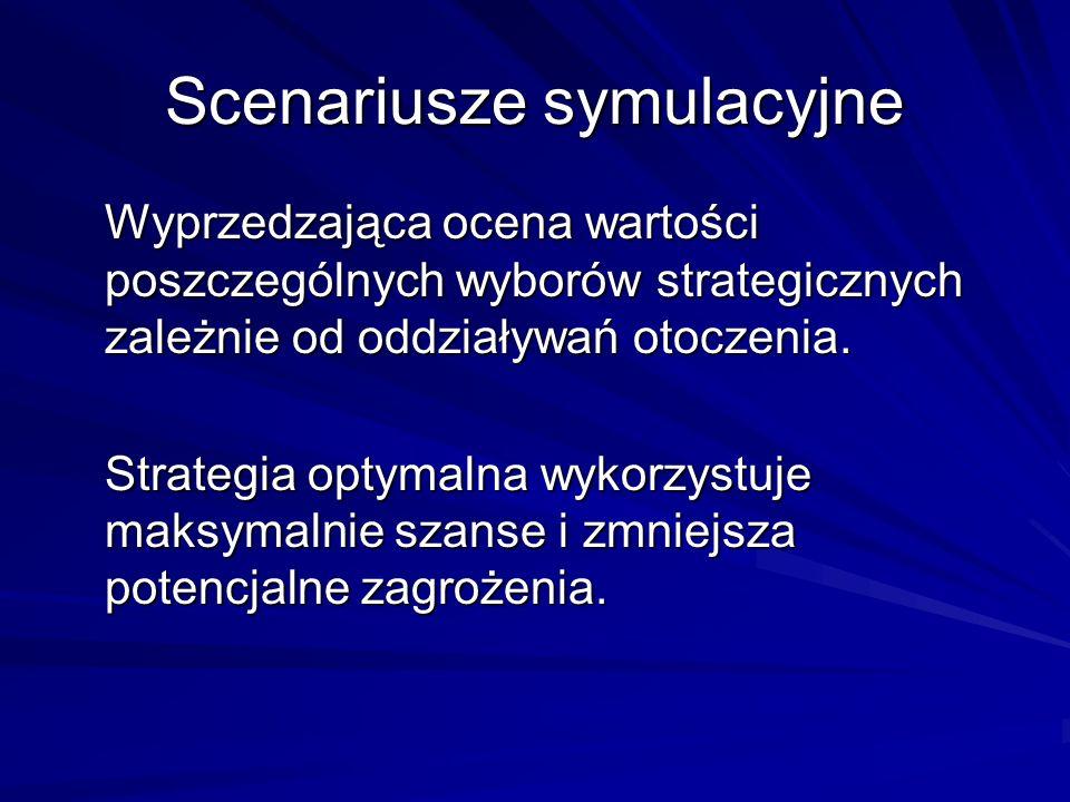 Scenariusze symulacyjne Wyprzedzająca ocena wartości poszczególnych wyborów strategicznych zależnie od oddziaływań otoczenia. Strategia optymalna wyko