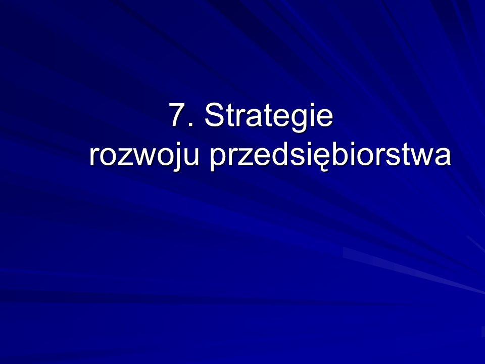 7. Strategie rozwoju przedsiębiorstwa 7. Strategie rozwoju przedsiębiorstwa