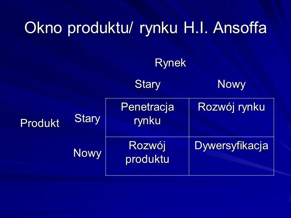 Okno produktu/ rynku H.I. Ansoffa Rynek StaryNowy ProduktStary Penetracja rynku Rozwój rynku Nowy Rozwój produktu Dywersyfikacja