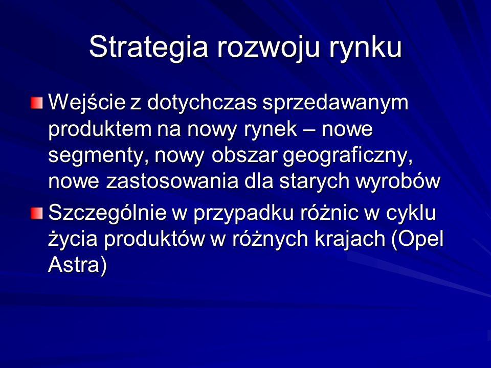 Strategia rozwoju rynku Wejście z dotychczas sprzedawanym produktem na nowy rynek – nowe segmenty, nowy obszar geograficzny, nowe zastosowania dla starych wyrobów Szczególnie w przypadku różnic w cyklu życia produktów w różnych krajach (Opel Astra)