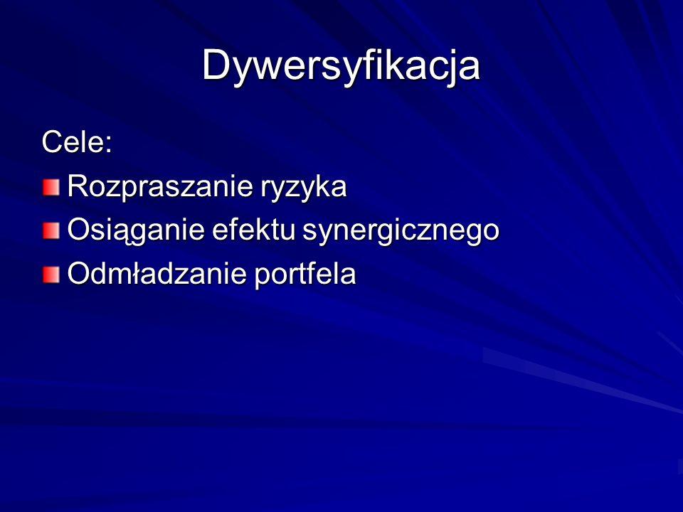 Dywersyfikacja Cele: Rozpraszanie ryzyka Osiąganie efektu synergicznego Odmładzanie portfela