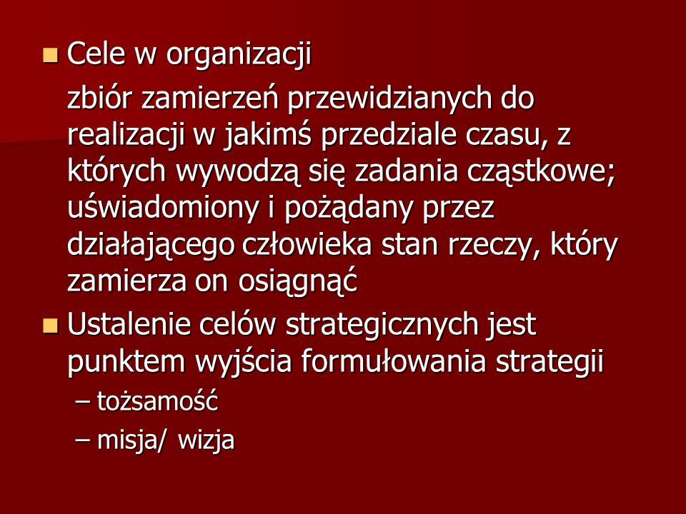 Tożsamość przedsiębiorstwa Strategia przedsiębiorstwa powinna być rozumiana jako sposób działania zmierzający do rozwiązania problemu jego istnienia.