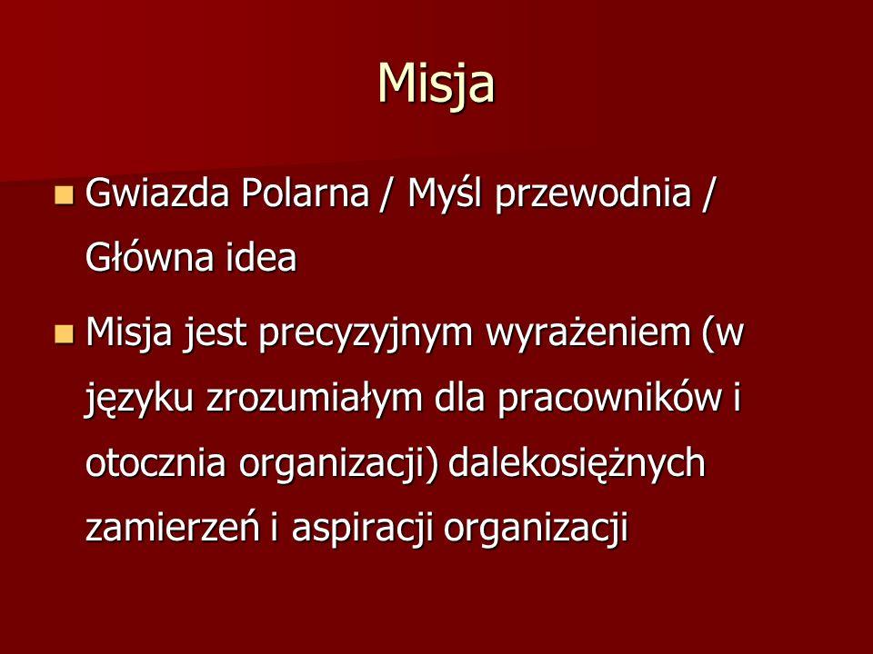 Misja Gwiazda Polarna / Myśl przewodnia / Główna idea Gwiazda Polarna / Myśl przewodnia / Główna idea Misja jest precyzyjnym wyrażeniem (w języku zroz