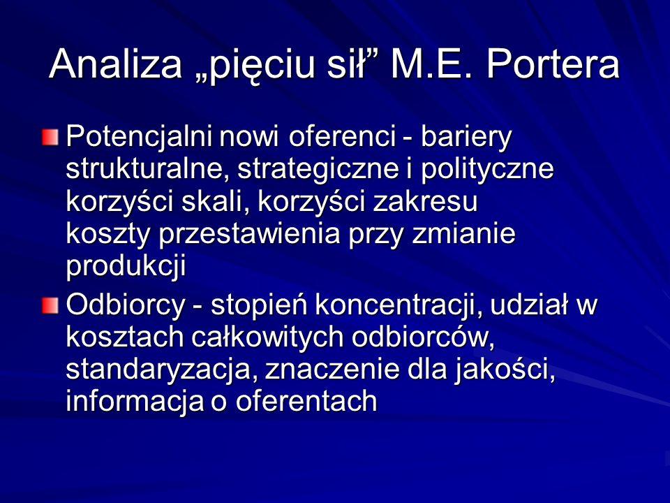 Analiza pięciu sił M.E. Portera Potencjalni nowi oferenci - bariery strukturalne, strategiczne i polityczne korzyści skali, korzyści zakresu koszty pr