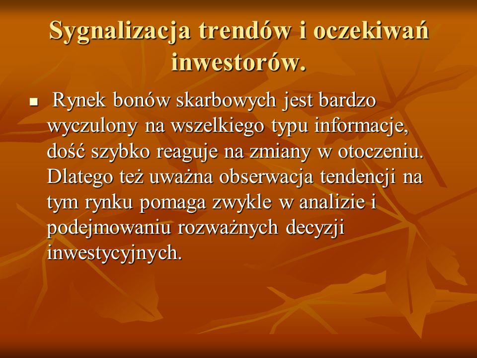 Sygnalizacja trendów i oczekiwań inwestorów. Rynek bonów skarbowych jest bardzo wyczulony na wszelkiego typu informacje, dość szybko reaguje na zmiany