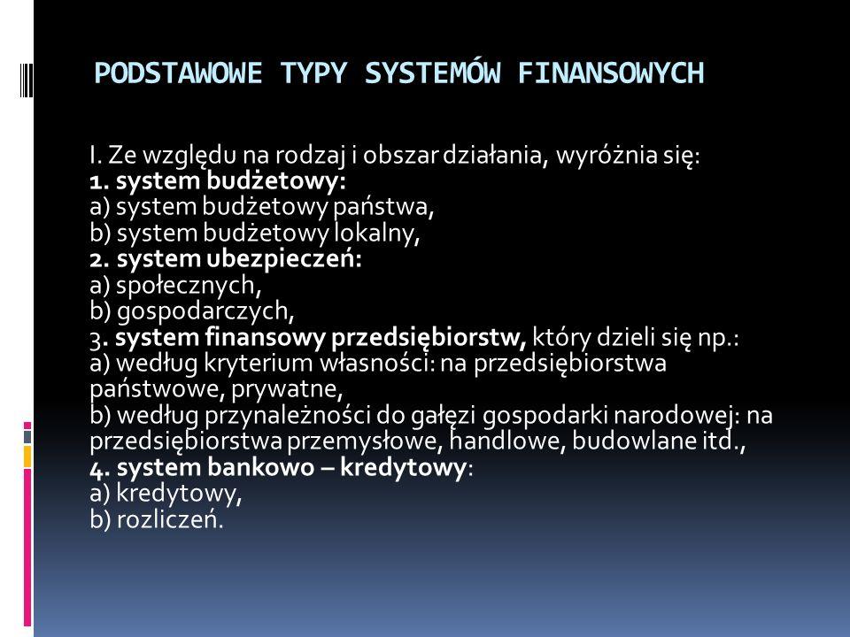 PODSTAWOWE TYPY SYSTEMÓW FINANSOWYCH I.Ze względu na rodzaj i obszar działania, wyróżnia się: 1.