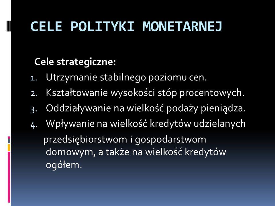 CELE POLITYKI MONETARNEJ Cele strategiczne: 1.Utrzymanie stabilnego poziomu cen.