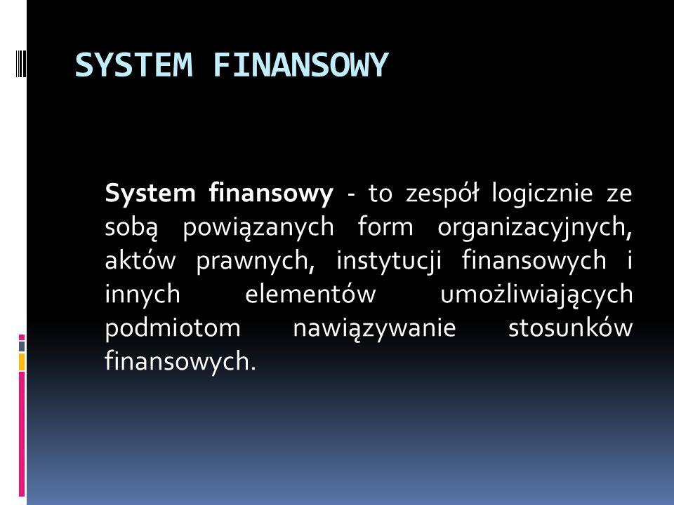 SYSTEM FINANSOWY System finansowy - to zespół logicznie ze sobą powiązanych form organizacyjnych, aktów prawnych, instytucji finansowych i innych elementów umożliwiających podmiotom nawiązywanie stosunków finansowych.