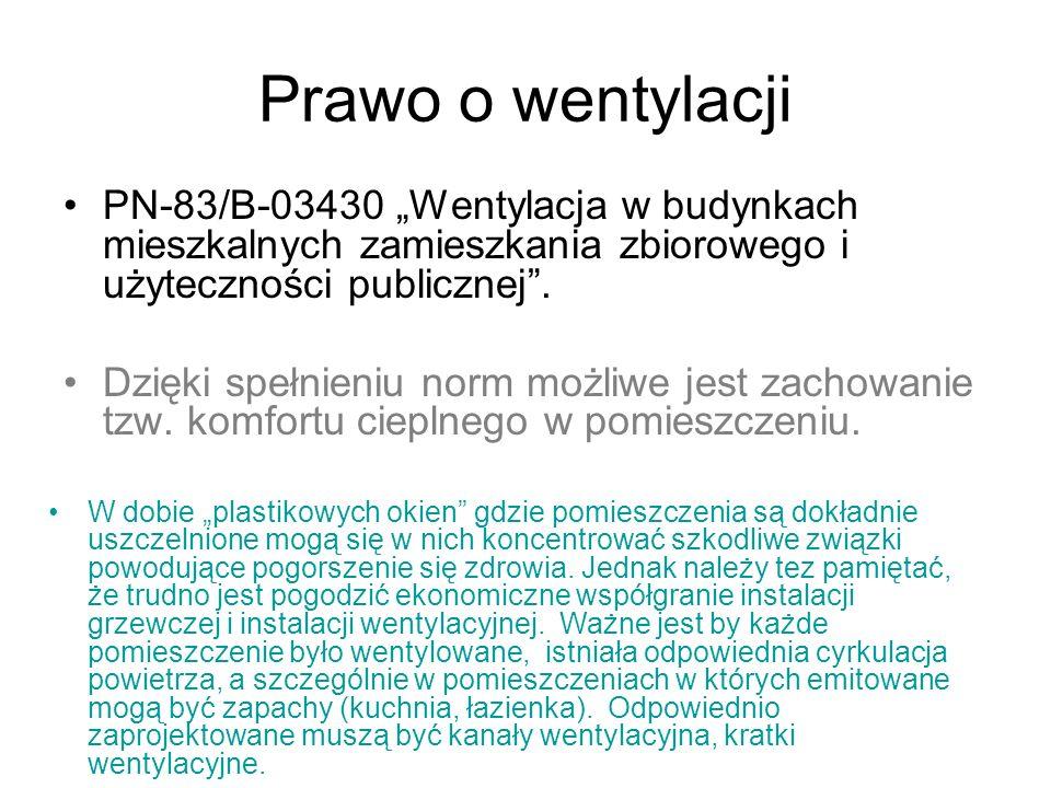 Prawo o wentylacji PN-83/B-03430 Wentylacja w budynkach mieszkalnych zamieszkania zbiorowego i użyteczności publicznej. Dzięki spełnieniu norm możliwe
