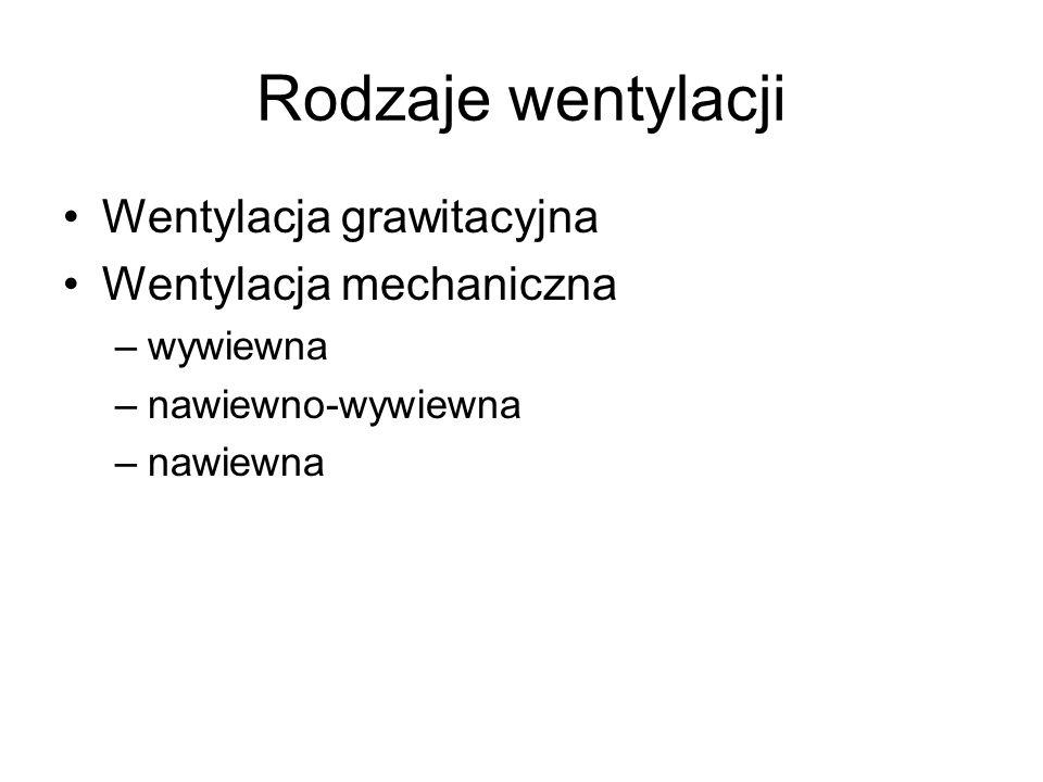 Rodzaje wentylacji Wentylacja grawitacyjna Wentylacja mechaniczna –wywiewna –nawiewno-wywiewna –nawiewna