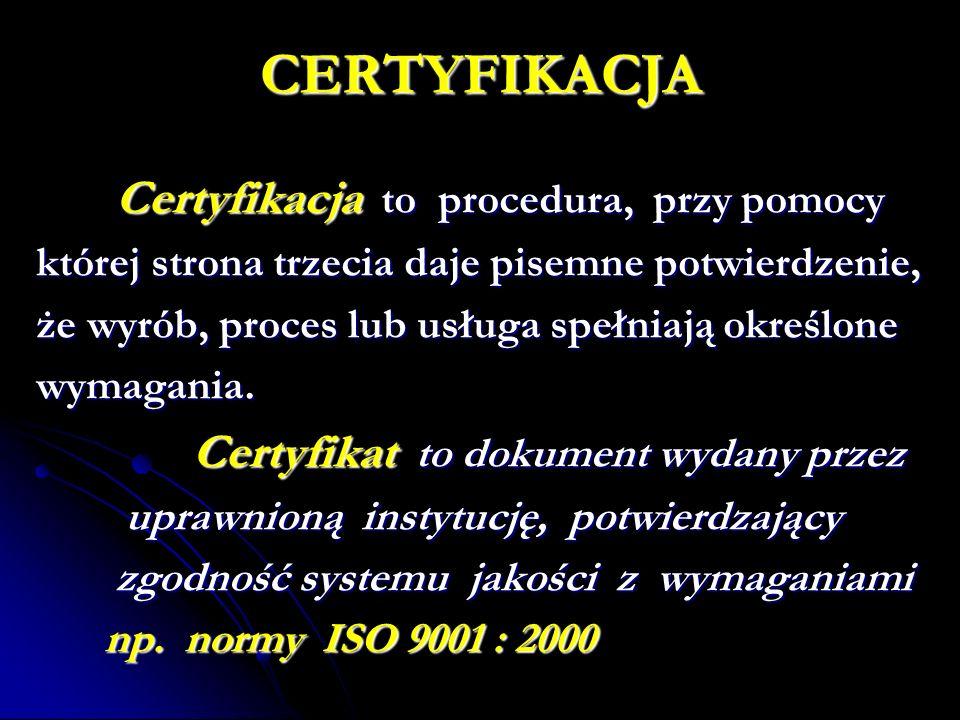 CERTYFIKACJA Certyfikacja to procedura, przy pomocy Certyfikacja to procedura, przy pomocy której strona trzecia daje pisemne potwierdzenie, że wyrób, proces lub usługa spełniają określone wymagania.