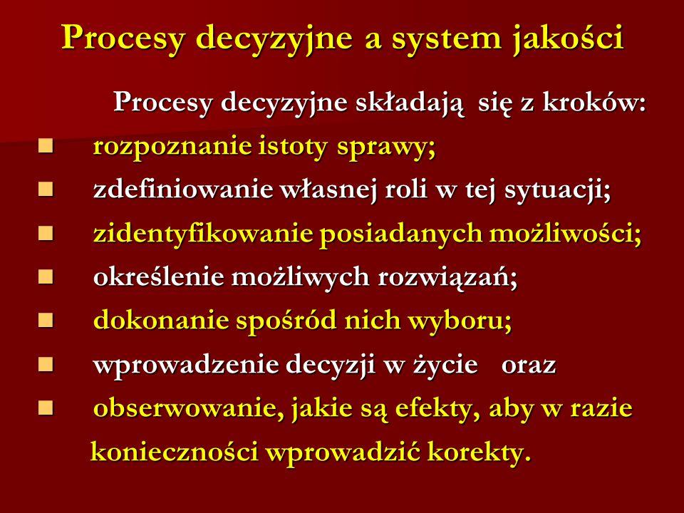Procesy decyzyjne a system jakości Procesy decyzyjne składają się z kroków: Procesy decyzyjne składają się z kroków: rozpoznanie istoty sprawy; rozpoz