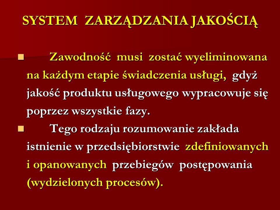 SYSTEM ZARZĄDZANIA JAKOŚCIĄ Zawodność musi zostać wyeliminowana Zawodność musi zostać wyeliminowana na każdym etapie świadczenia usługi, gdyż na każdy