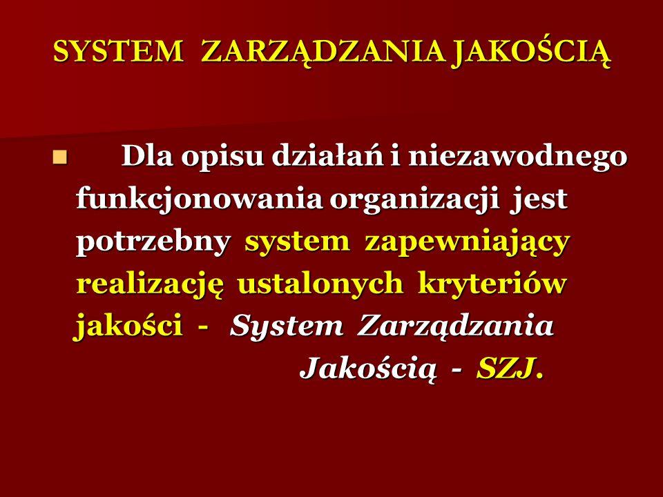 SYSTEM ZARZĄDZANIA JAKOŚCIĄ Dla opisu działań i niezawodnego Dla opisu działań i niezawodnego funkcjonowania organizacji jest potrzebny system zapewniający realizację ustalonych kryteriów jakości - System Zarządzania Jakością - SZJ.