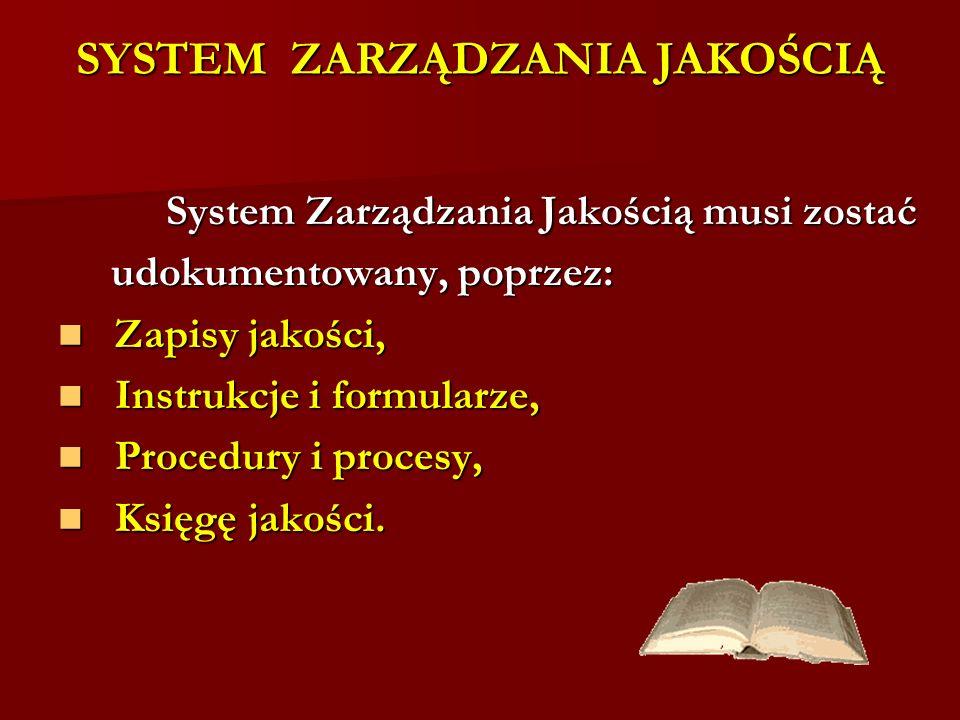 SYSTEM ZARZĄDZANIA JAKOŚCIĄ System Zarządzania Jakością musi zostać System Zarządzania Jakością musi zostać udokumentowany, poprzez: udokumentowany, p