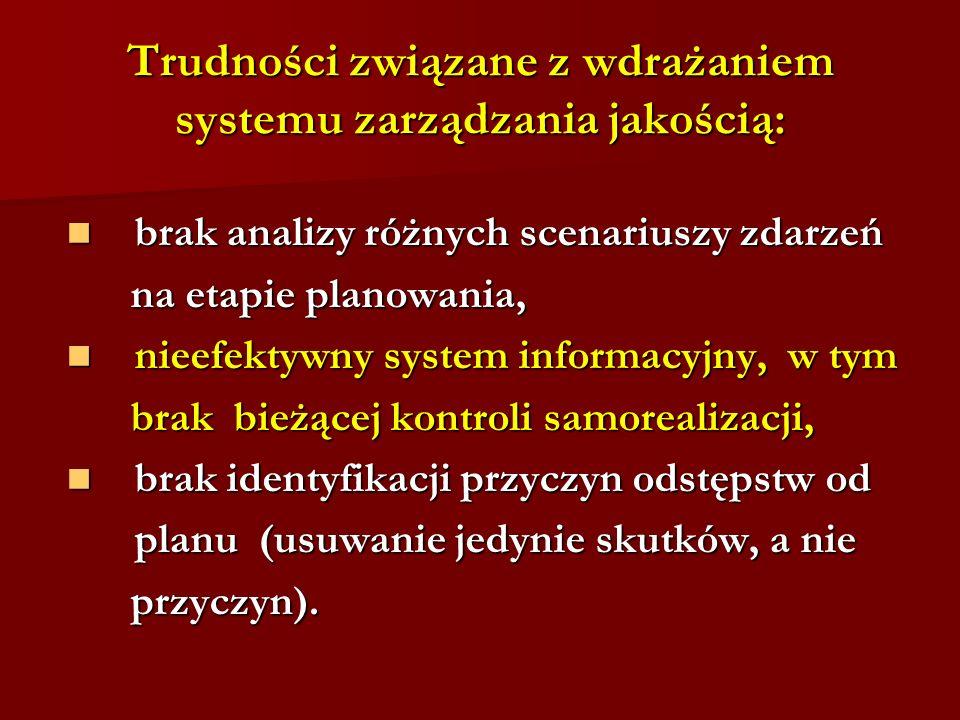 Trudności związane z wdrażaniem systemu zarządzania jakością: brak analizy różnych scenariuszy zdarzeń brak analizy różnych scenariuszy zdarzeń na etapie planowania, na etapie planowania, nieefektywny system informacyjny, w tym nieefektywny system informacyjny, w tym brak bieżącej kontroli samorealizacji, brak bieżącej kontroli samorealizacji, brak identyfikacji przyczyn odstępstw od brak identyfikacji przyczyn odstępstw od planu (usuwanie jedynie skutków, a nie planu (usuwanie jedynie skutków, a nie przyczyn).