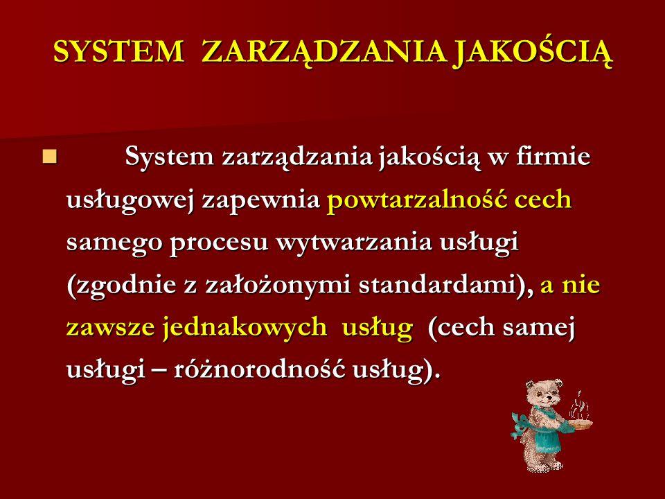 SYSTEM ZARZĄDZANIA JAKOŚCIĄ System zarządzania jakością w firmie System zarządzania jakością w firmie usługowej zapewnia powtarzalność cech samego procesu wytwarzania usługi (zgodnie z założonymi standardami), a nie zawsze jednakowych usług (cech samej usługi – różnorodność usług).