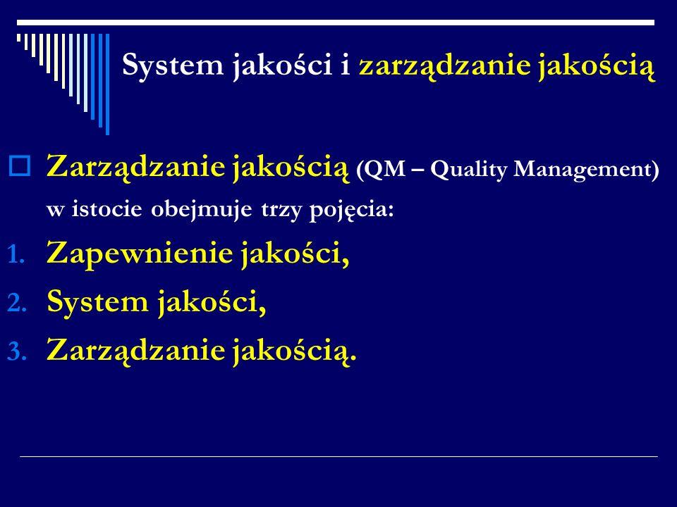 System jakości i zarządzanie jakością Zarządzanie jakością (QM – Quality Management) w istocie obejmuje trzy pojęcia: 1. Zapewnienie jakości, 2. Syste