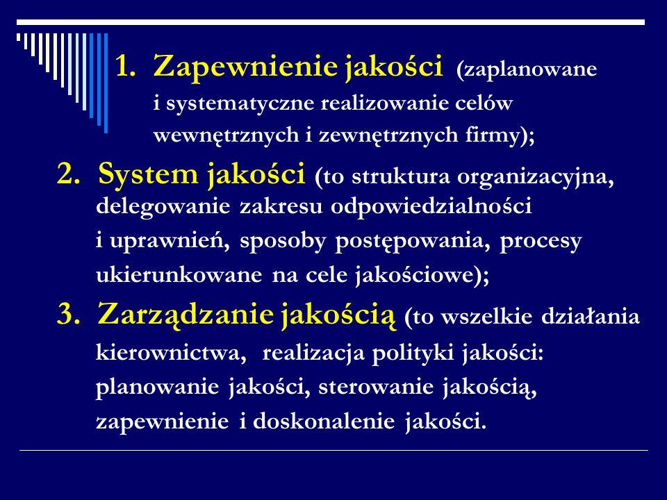 1. Zapewnienie jakości (zaplanowane i systematyczne realizowanie celów wewnętrznych i zewnętrznych firmy); 2. System jakości (to struktura organizacyj