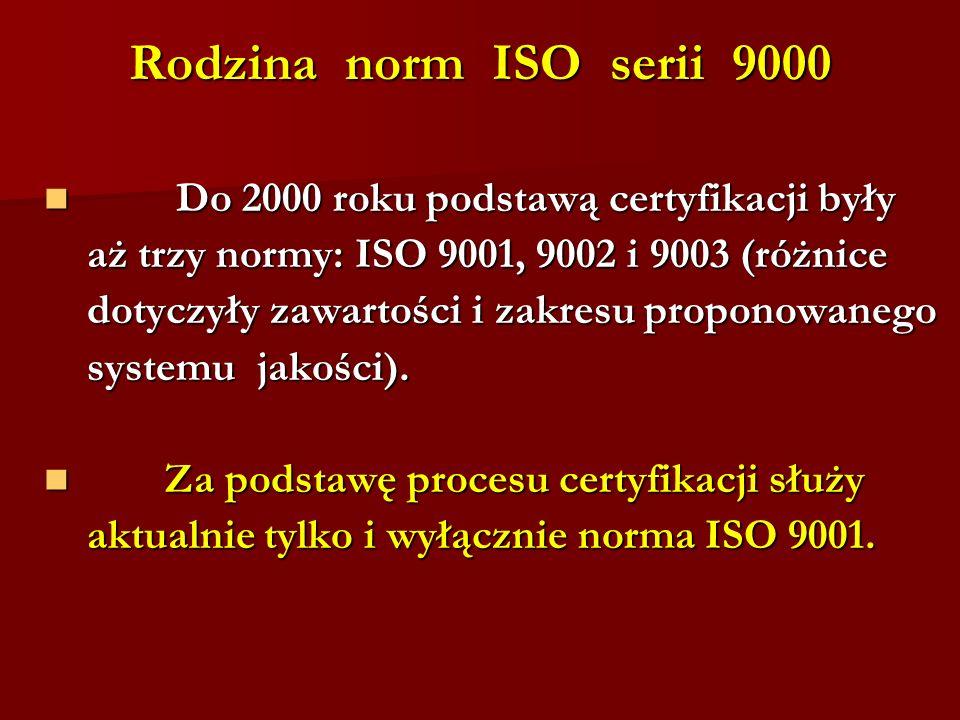 Rodzina norm ISO serii 9000 Do 2000 roku podstawą certyfikacji były Do 2000 roku podstawą certyfikacji były aż trzy normy: ISO 9001, 9002 i 9003 (różnice aż trzy normy: ISO 9001, 9002 i 9003 (różnice dotyczyły zawartości i zakresu proponowanego dotyczyły zawartości i zakresu proponowanego systemu jakości).