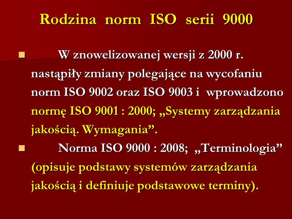 Rodzina norm ISO serii 9000 W znowelizowanej wersji z 2000 r. W znowelizowanej wersji z 2000 r. nastąpiły zmiany polegające na wycofaniu nastąpiły zmi