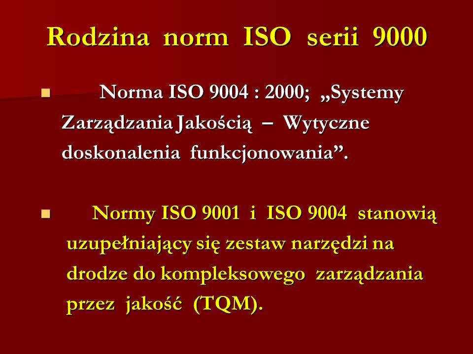Rodzina norm ISO serii 9000 Norma ISO 9004 : 2000; Systemy Norma ISO 9004 : 2000; Systemy Zarządzania Jakością – Wytyczne Zarządzania Jakością – Wytyczne doskonalenia funkcjonowania.
