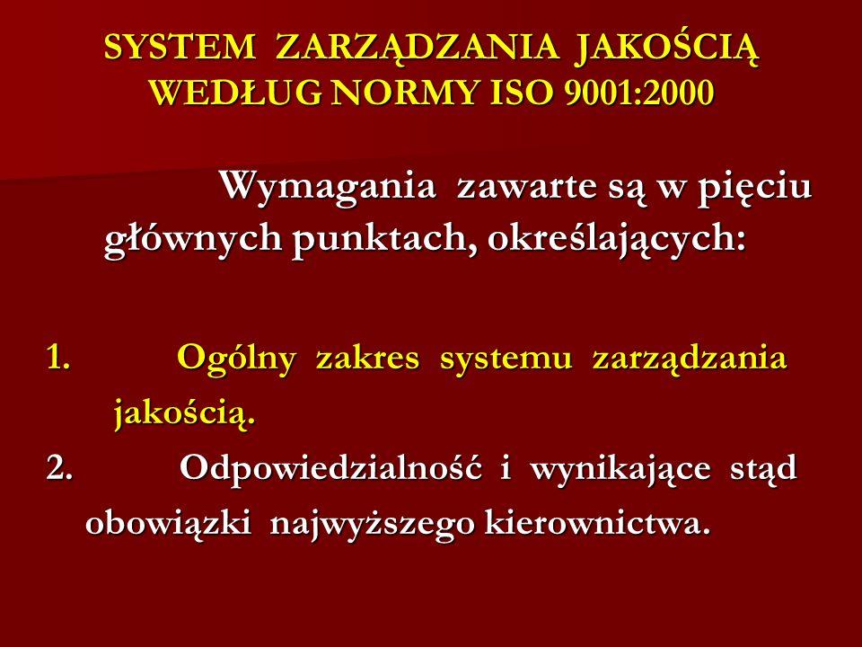 SYSTEM ZARZĄDZANIA JAKOŚCIĄ WEDŁUG NORMY ISO 9001:2000 Wymagania zawarte są w pięciu głównych punktach, określających: 1.