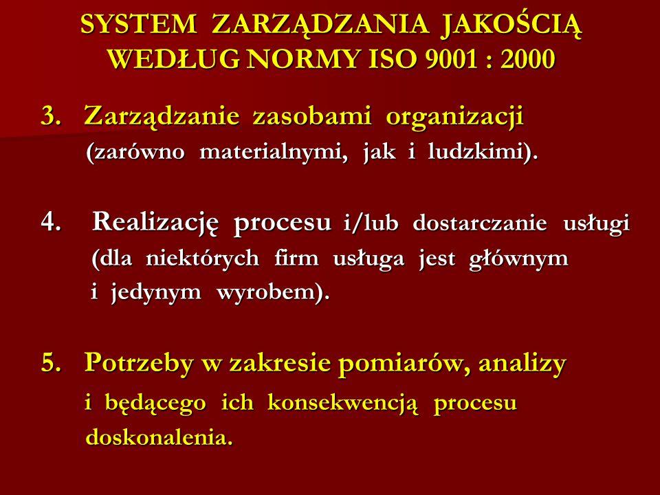 SYSTEM ZARZĄDZANIA JAKOŚCIĄ WEDŁUG NORMY ISO 9001 : 2000 3.