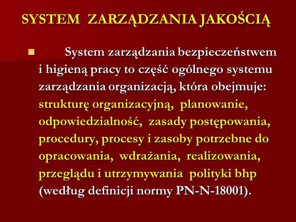 SYSTEM ZARZĄDZANIA JAKOŚCIĄ System zarządzania bezpieczeństwem System zarządzania bezpieczeństwem i higieną pracy to część ogólnego systemu zarządzania organizacją, która obejmuje: strukturę organizacyjną, planowanie, odpowiedzialność, zasady postępowania, procedury, procesy i zasoby potrzebne do opracowania, wdrażania, realizowania, przeglądu i utrzymywania polityki bhp (według definicji normy PN-N-18001).