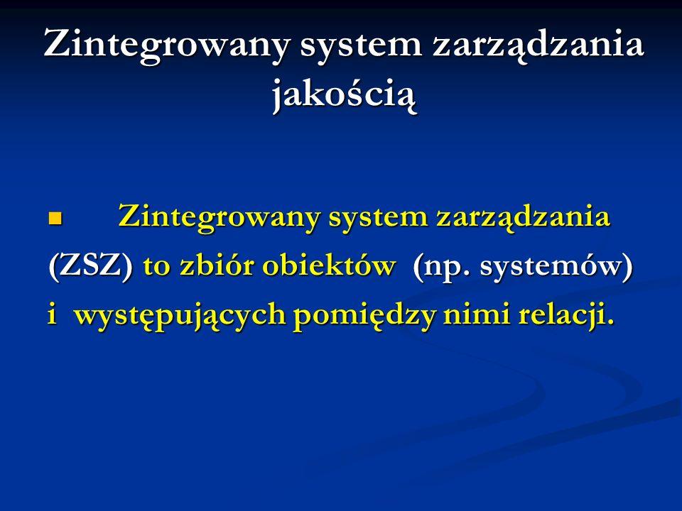 Zintegrowany system zarządzania jakością Zintegrowany system zarządzania Zintegrowany system zarządzania (ZSZ) to zbiór obiektów (np.